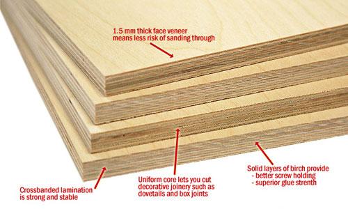 Interior Designing Plywood Materials Ideas Kolkata